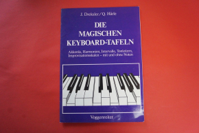 Die magischen Keyboard-Tafeln Keyboardbuch