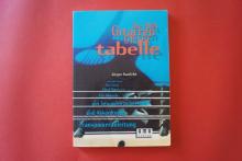 Die AMA Gitarrengrifftabelle Gitarrenbuch