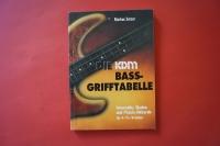 KDM Bass Grifftabelle Bassbuch
